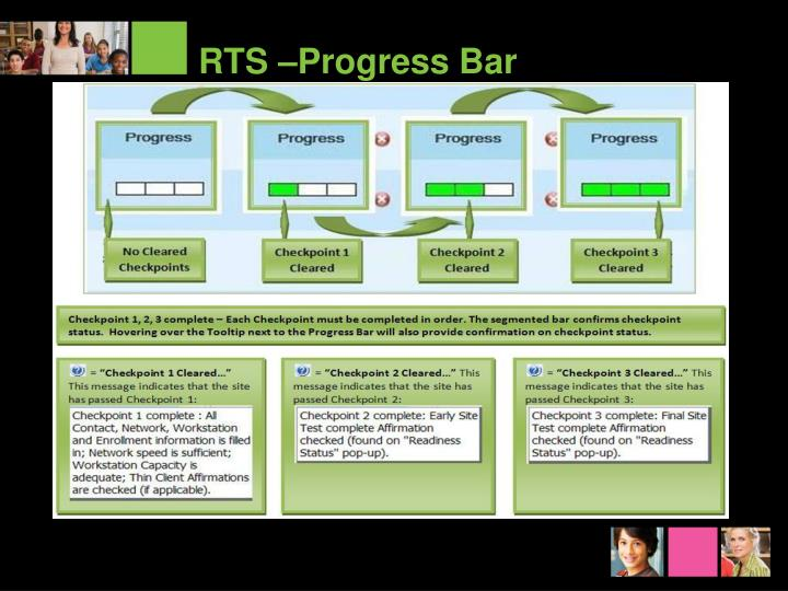 RTS –Progress Bar
