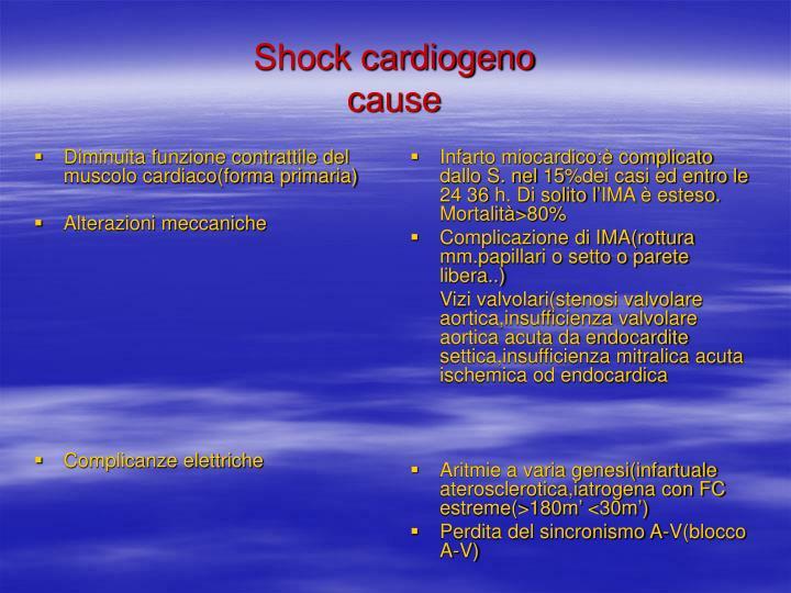 Diminuita funzione contrattile del muscolo cardiaco(forma primaria)