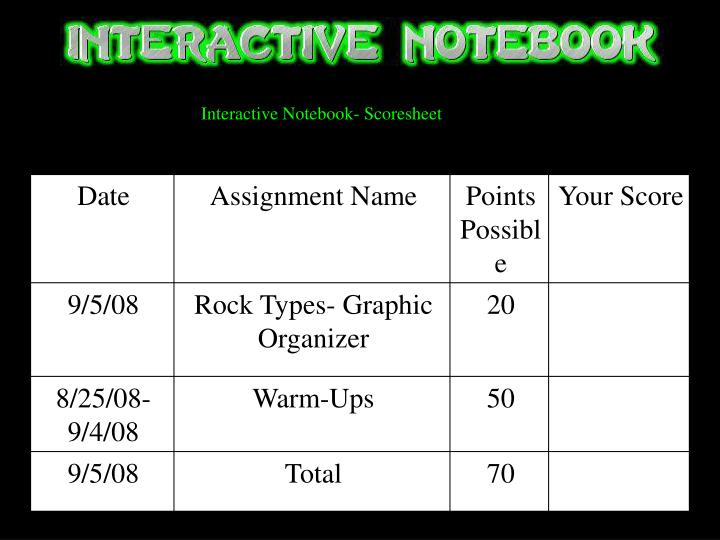 Interactive Notebook- Scoresheet