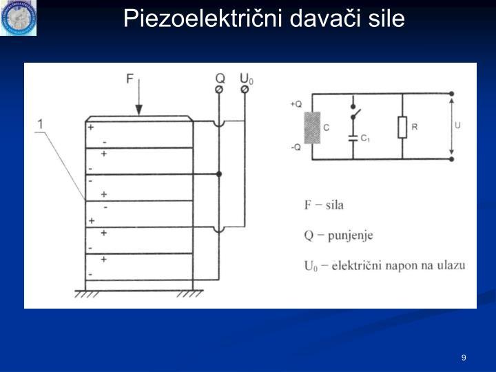Piezoelektrični davači sile