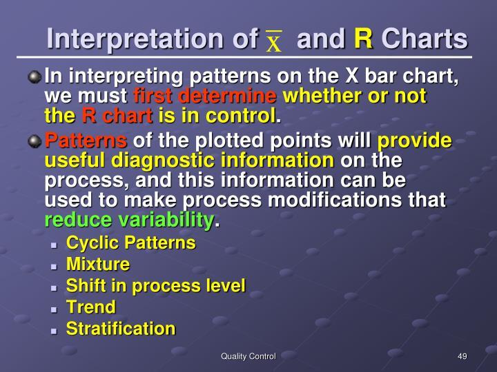 Interpretation of     and