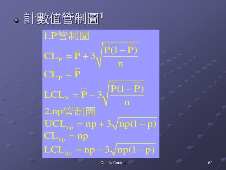計數值管制圖