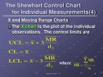 the shewhart control chart for individual measurements 4
