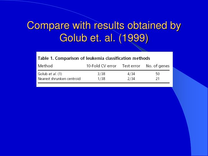 Compare with results obtained by Golub et. al. (1999)