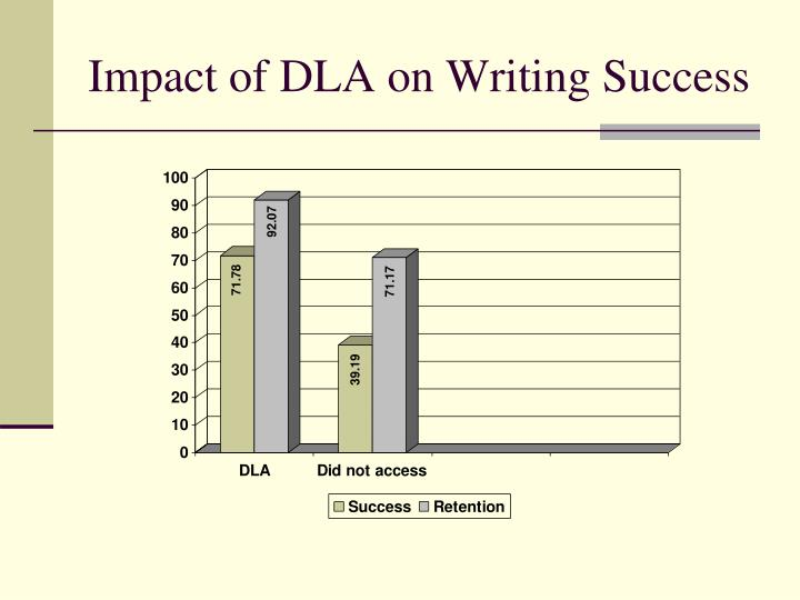 Impact of DLA on Writing Success
