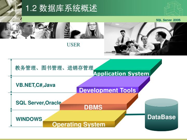 Application System