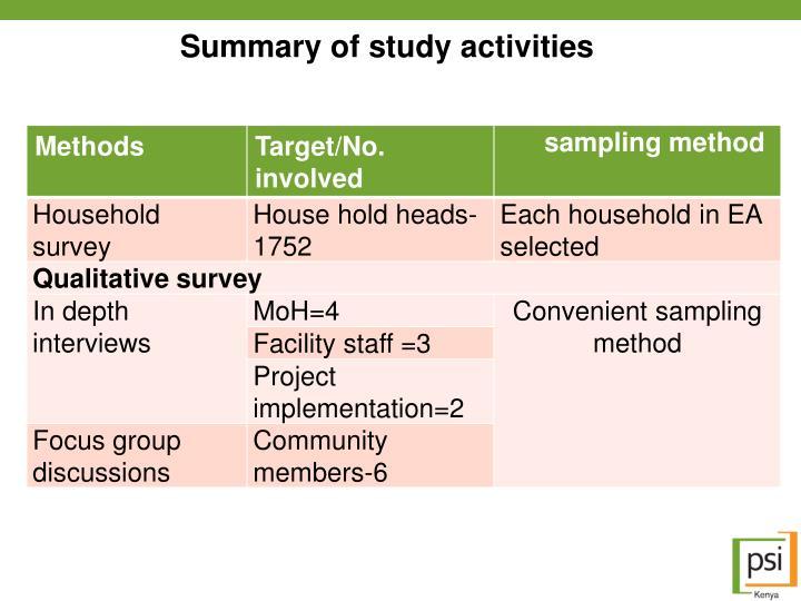 Summary of study activities