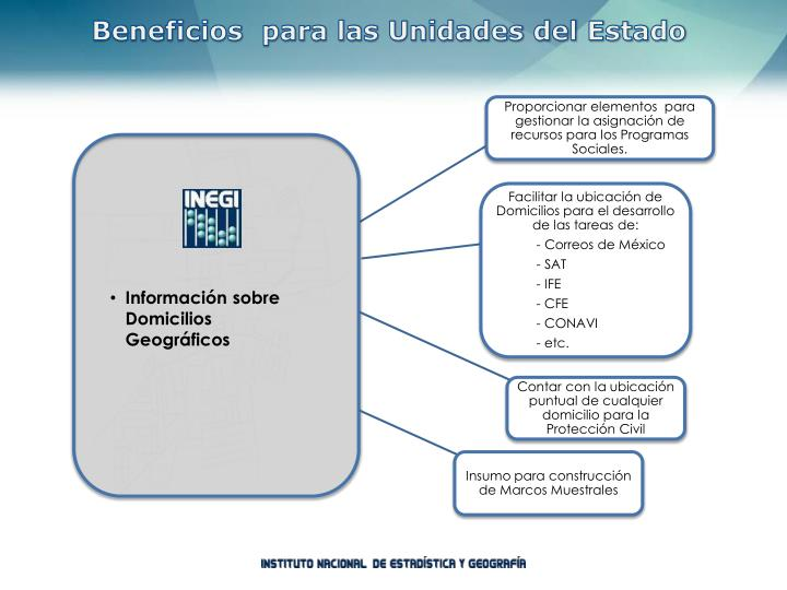 Proporcionar elementos  para gestionar la asignación de recursos para los Programas Sociales.