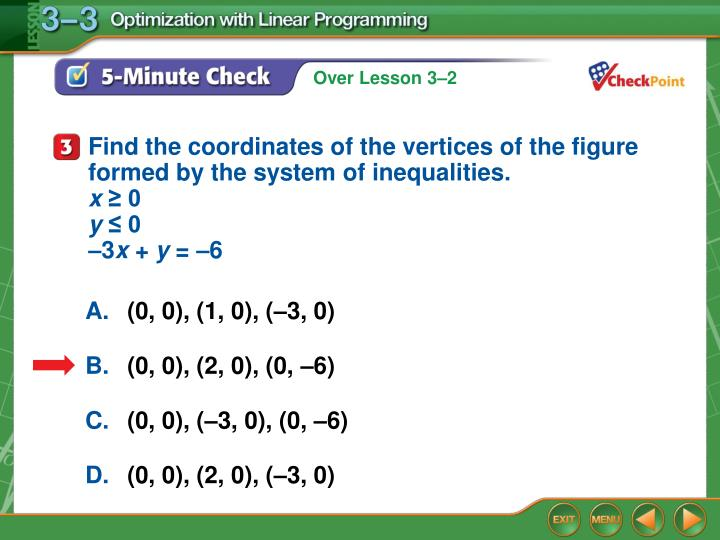Find the coordinates of the vertices of the figure formed by the system of inequalities.