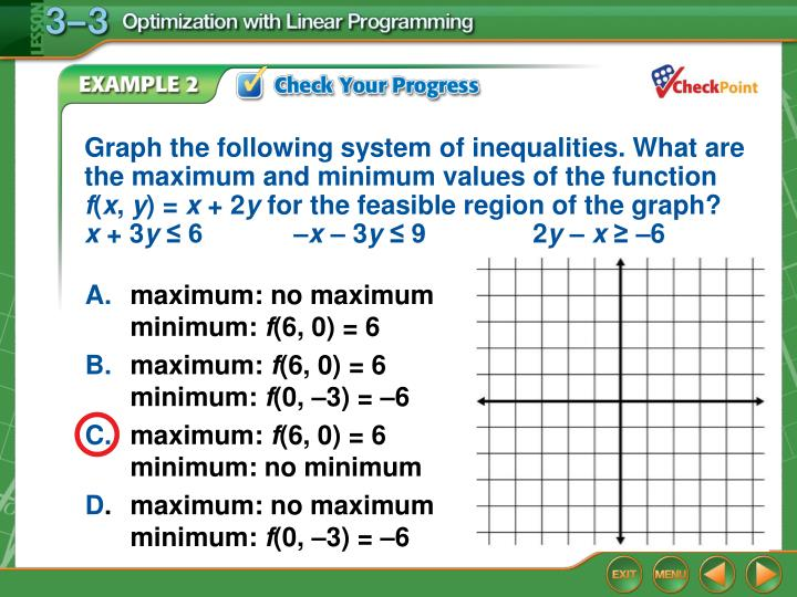 Graph the following system of inequalities. What are the maximum and minimum values of the function
