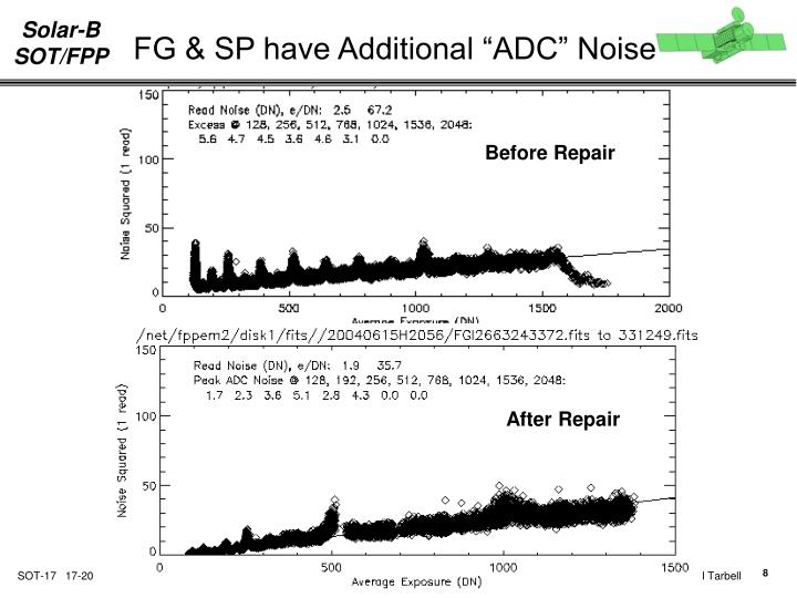 "FG & SP have Additional ""ADC"" Noise"