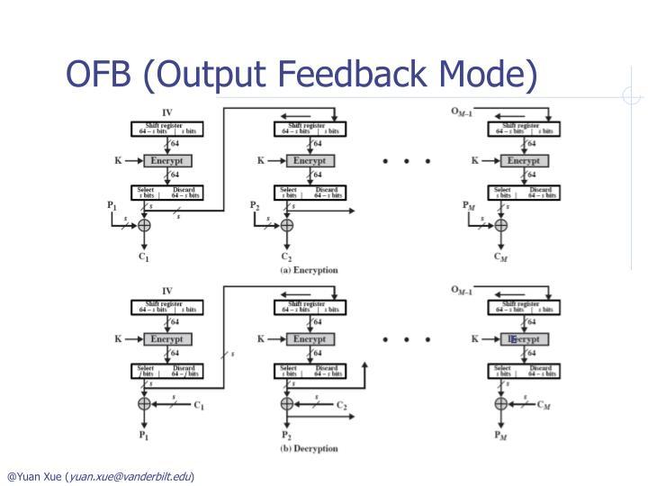 OFB (Output Feedback Mode)