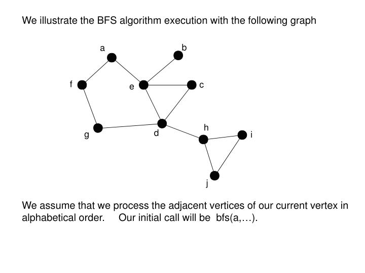 We illustrate the BFS algorithm execution with the following graph