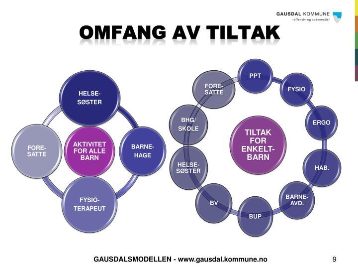 OMFANG AV TILTAK
