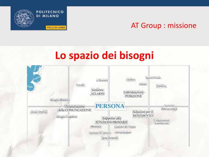 At group missione1