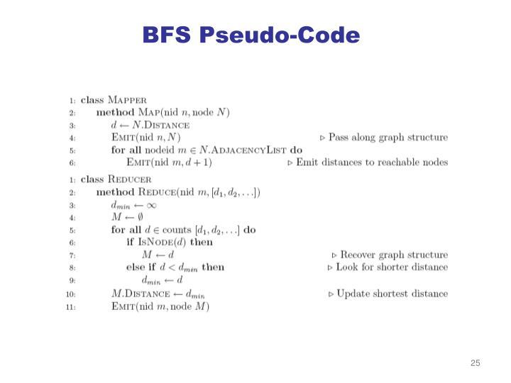 BFS Pseudo-Code