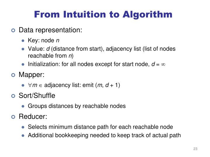 From Intuition to Algorithm