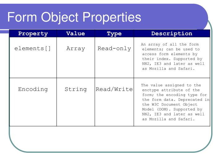 Form Object Properties