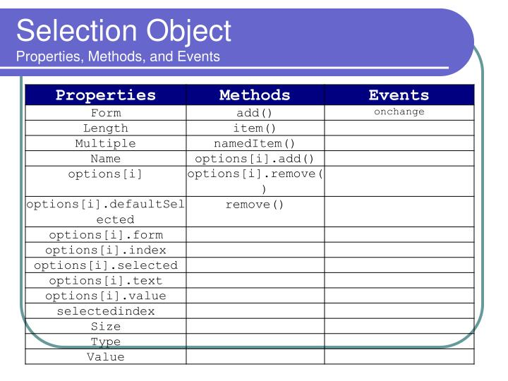 Selection Object