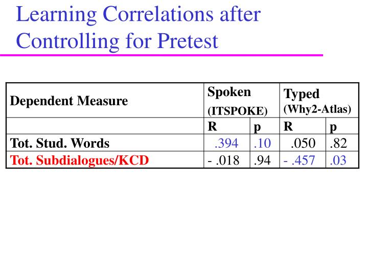 Learning Correlations after Controlling for Pretest