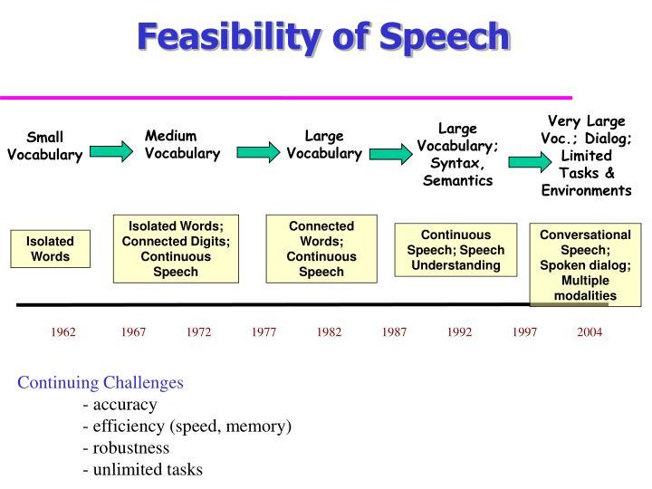 Feasibility of Speech
