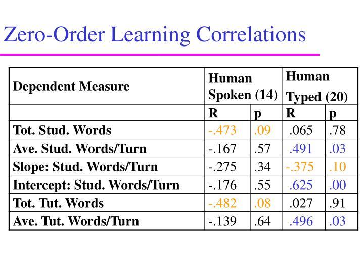 Zero-Order Learning Correlations