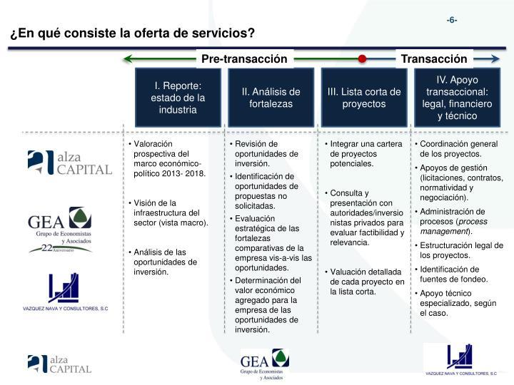¿En qué consiste la oferta de servicios?