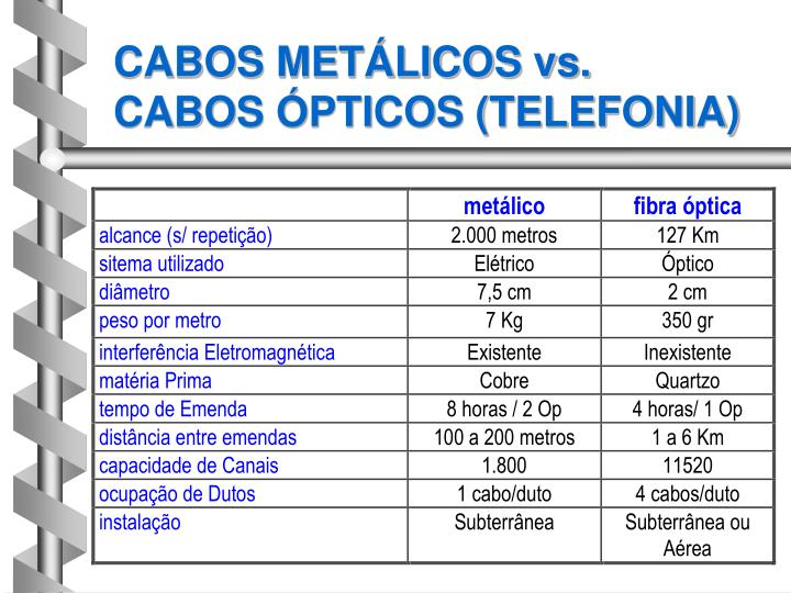 CABOS METÁLICOS vs.