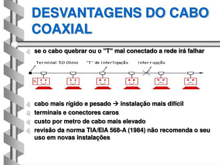 DESVANTAGENS DO CABO COAXIAL
