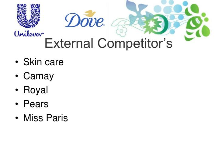 External Competitor's