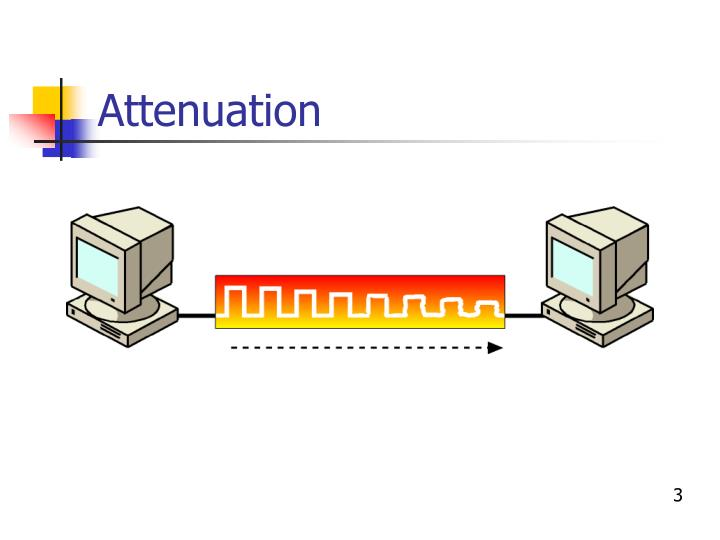 Attenuation