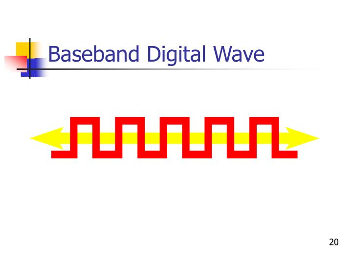 Baseband Digital Wave