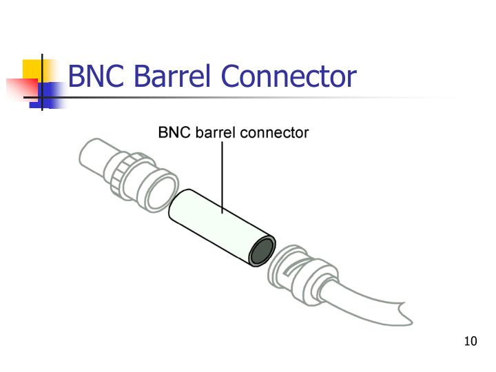 BNC Barrel Connector