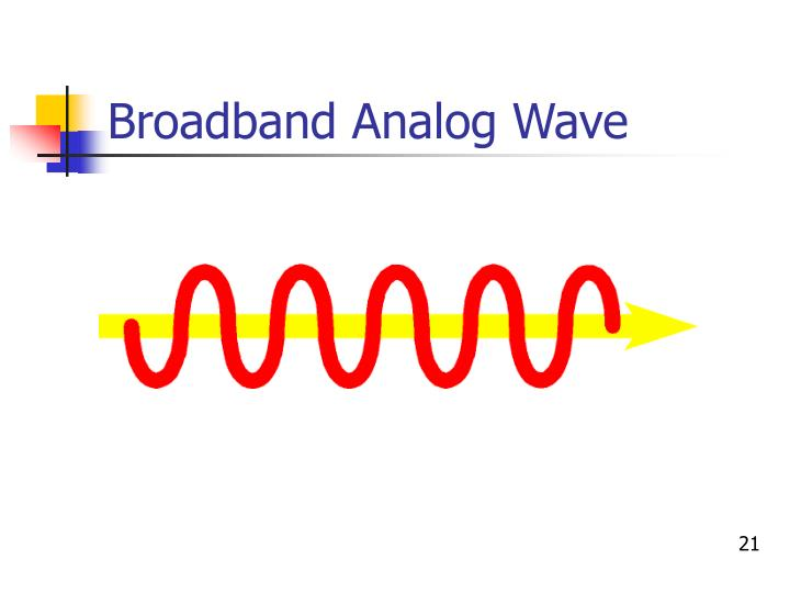 Broadband Analog Wave