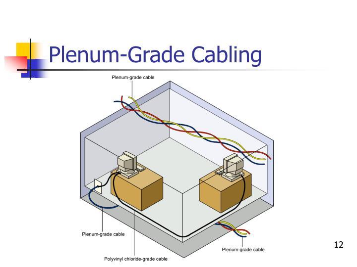 Plenum-Grade Cabling