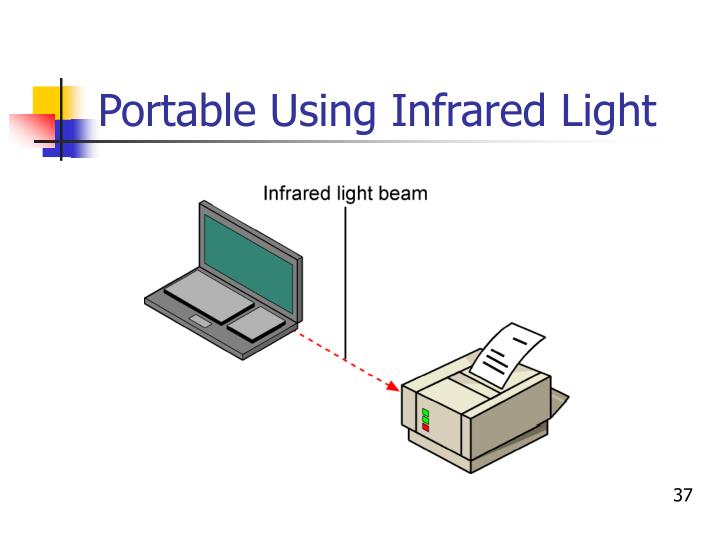 Portable Using Infrared Light