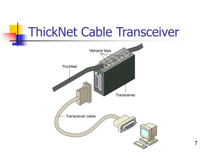 ThickNet Cable Transceiver