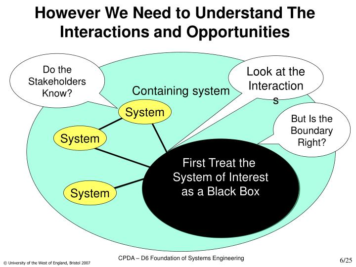 However We Need to Understand The Interactions and Opportunities