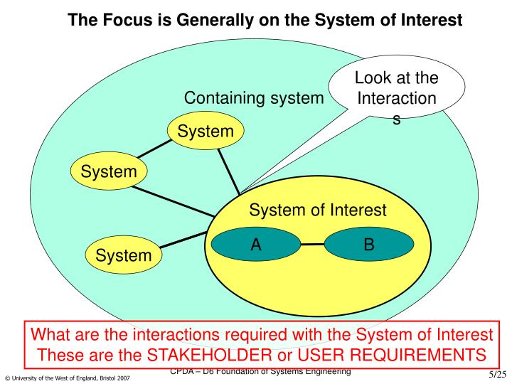 The Focus is Generally on the System of Interest