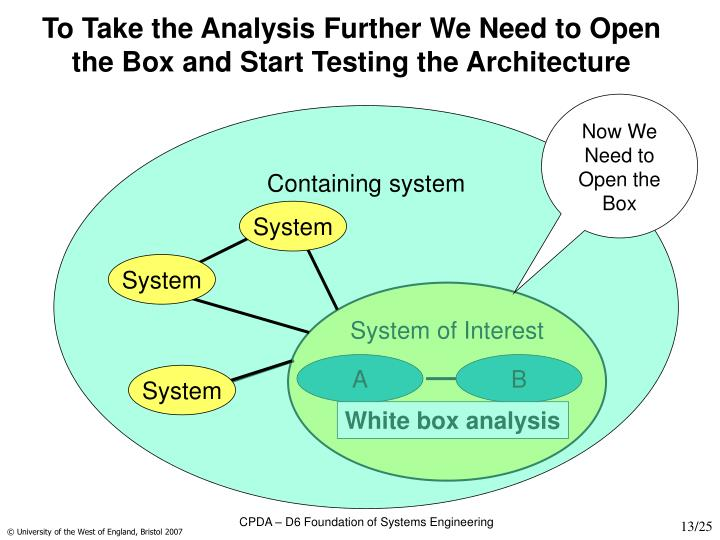 To Take the Analysis Further We Need to Open the Box and Start Testing the Architecture
