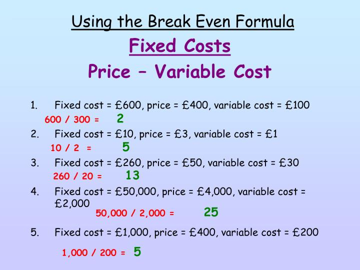 Using the Break Even Formula