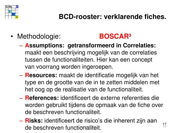 BCD-rooster: verklarende fiches.