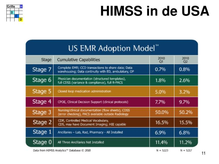 HIMSS in de USA