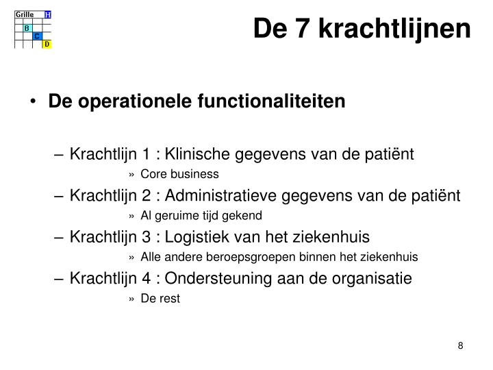 De operationele functionaliteiten
