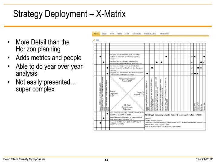 Strategy Deployment – X-Matrix