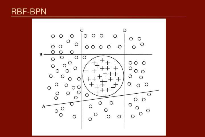 RBF-BPN
