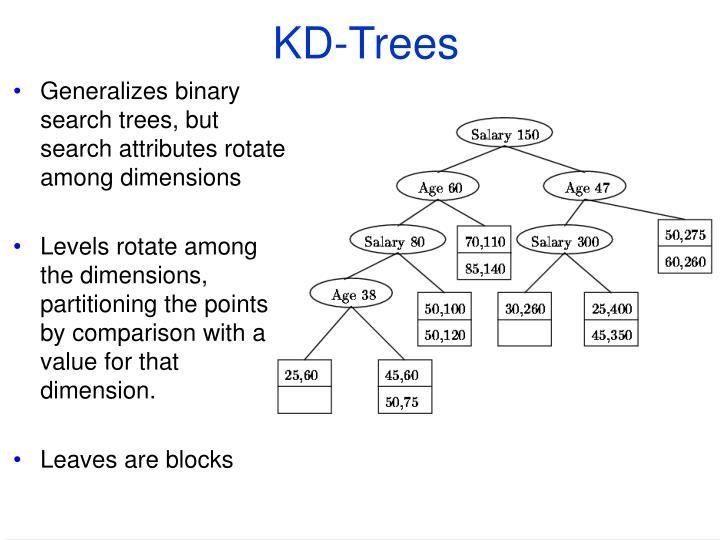 KD-Trees