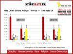 hate crime strand analysis police v stop hate uk