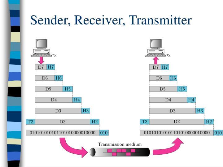Sender, Receiver, Transmitter