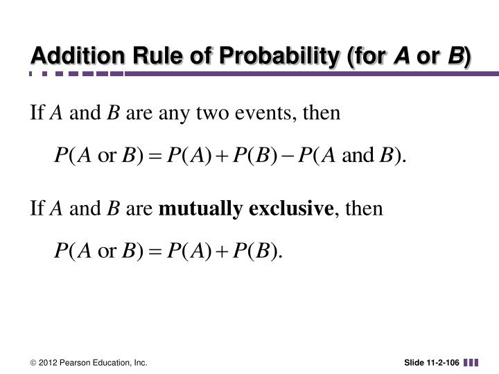 Addition Rule of Probability (for